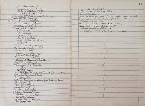 Termo de Abertura das Aulas – 15 de maio de 1944 Crédito: Laboratório de Memória Institucional e Pesquisa Histórica – IFMG – Campus Ouro Preto